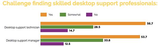 Magnificent Focus On Developments In Desktop Support Home Interior And Landscaping Dextoversignezvosmurscom