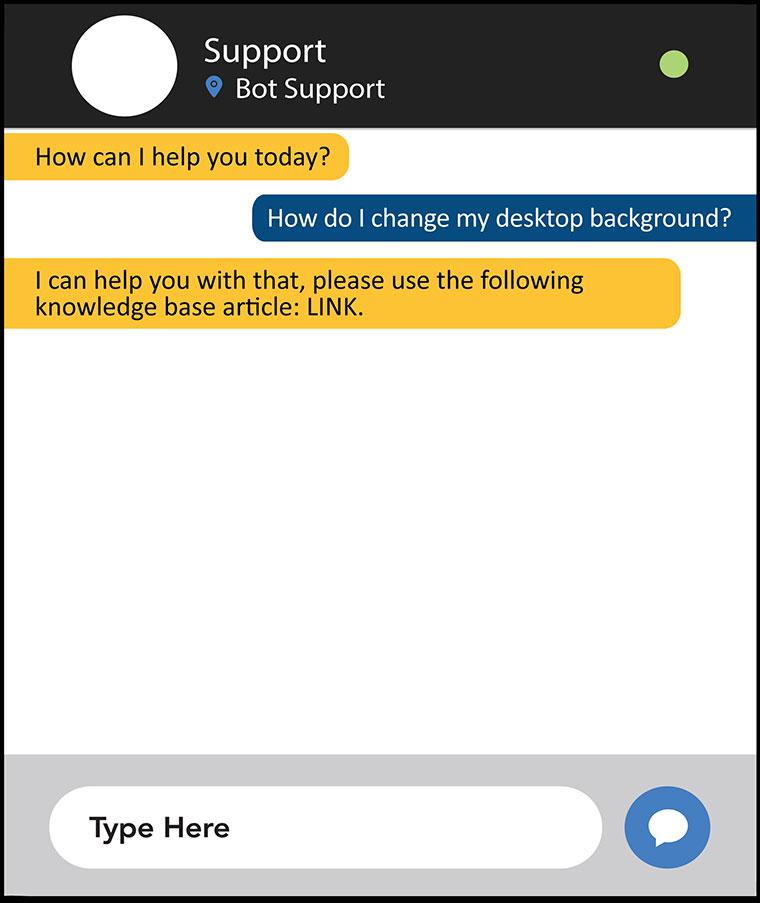 bot dialog