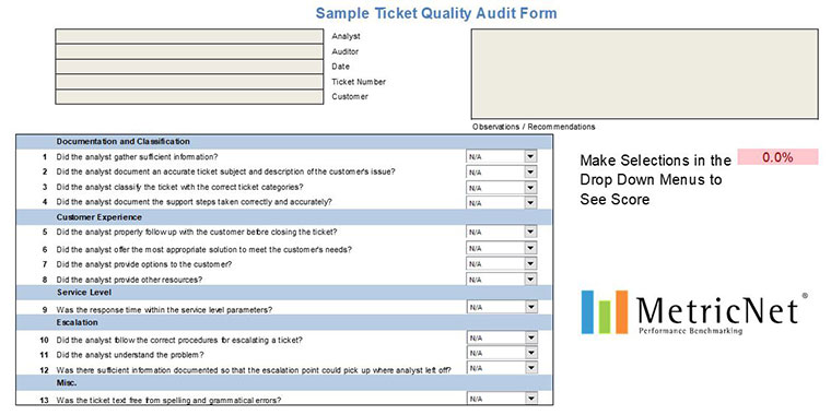 ticket quality audit form